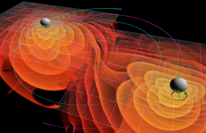 Numerical simulations of the gravitational waves emitted by the inspiral and merger of two black holes. The colored contours around each black hole represent the amplitude of the gravitational radiation; the blue lines represent the orbits of the black holes and the green arrows represent their spins. [Credit: C. Henze/NASA Ames Research Center]